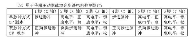 系统原理图及接线图  1.数字控制接口卡接插头(专利号:ZL200320116897.1, 200620058536.X):  (4)14脚与18-19脚由外部提供一组DC 12V电源。 (5)20脚空,用户可跳接为开高频公共点。(改跳针S7) (6)15脚空,用户可跳接为停机公共点。(改跳针S4) (7)23脚是出厂测试用,不建议使用。